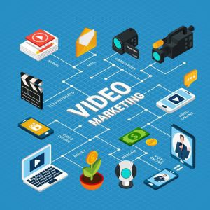 Content & Video Marketing